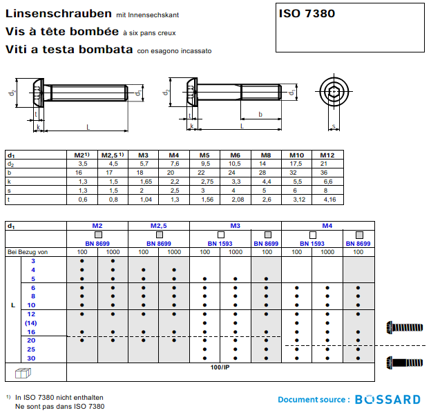Iso 7380.
