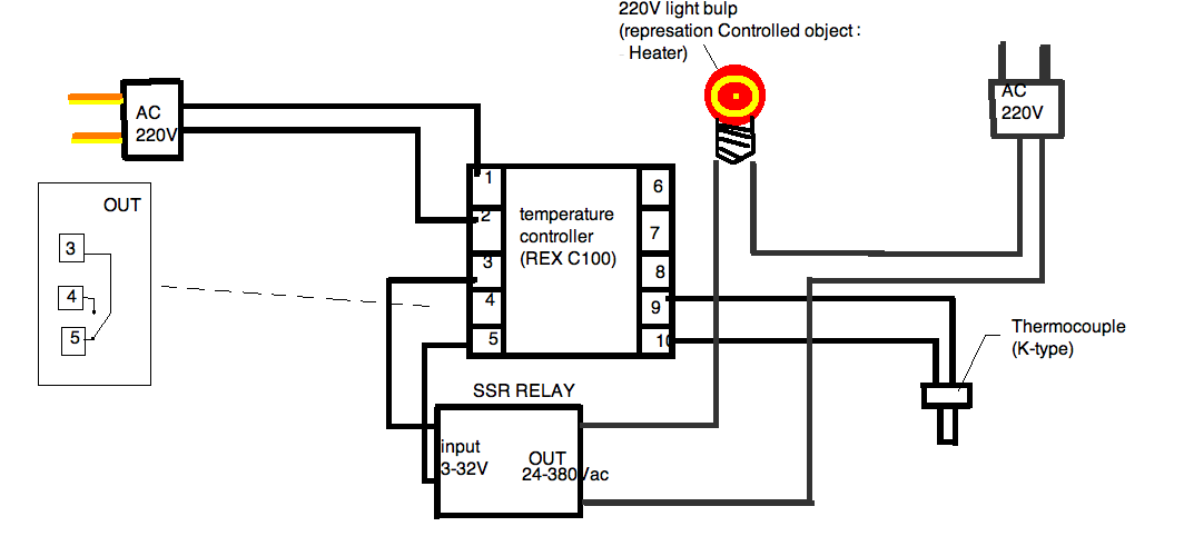 help me wire a heater and controller