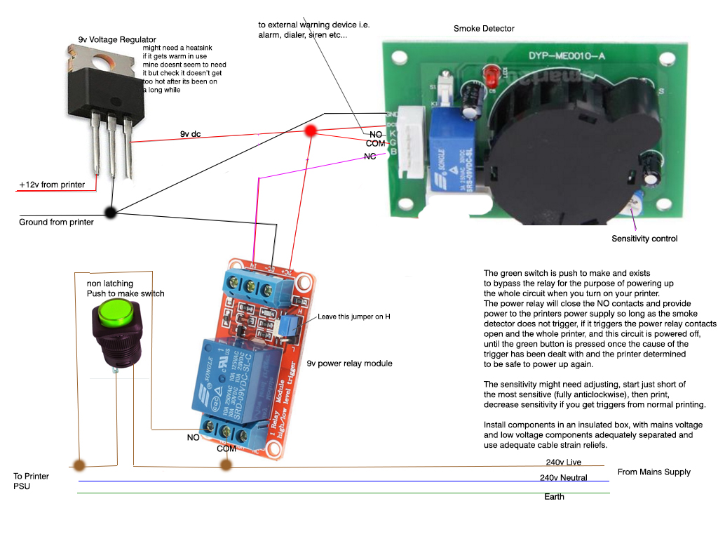 Fire Safety Device Open Rcd In Electrical Circuit