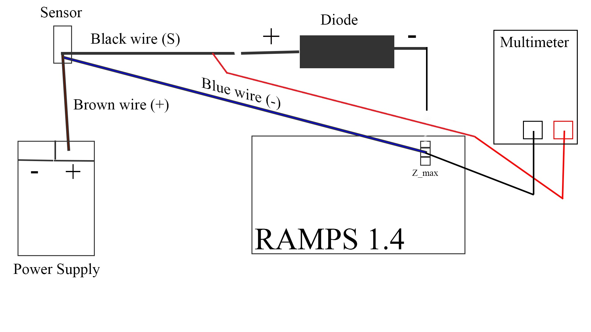 sensor lj18a3-8-z bx npn no