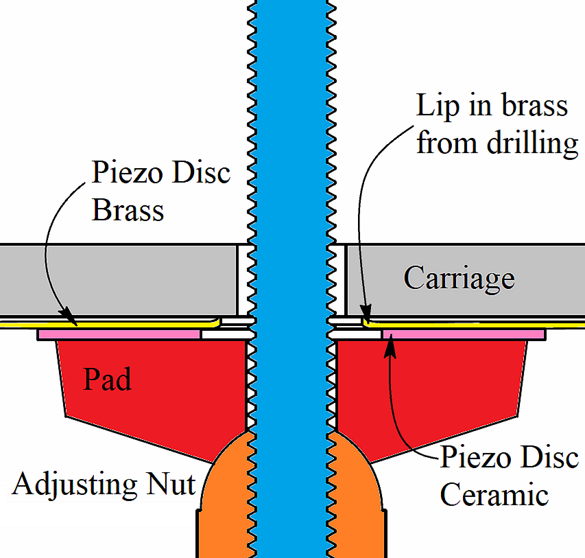 Piezoelectric disks for Z contact detect and bed levelling