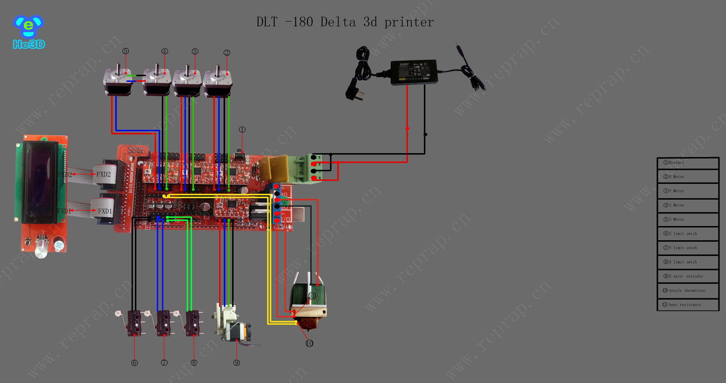 Ramps 1.4 stepper motor wiring colour