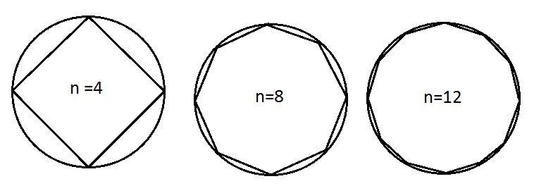 A-diagram-to-show-the-approximation-of-a-circle-by-a-polygon-improving.png