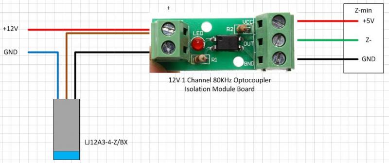 RAMPS capacitive sensor the right way