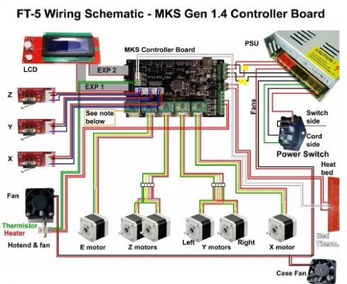 replacing ramps 1 4 with mks gen 1 4 rh reprap org Dayton Electric Motor Wiring Diagram Ramps 1.4 D1