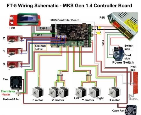 adjustable radiator fan wiring diagram fan control a flex replacing ramps 1.4 with mks gen 1.4 #4