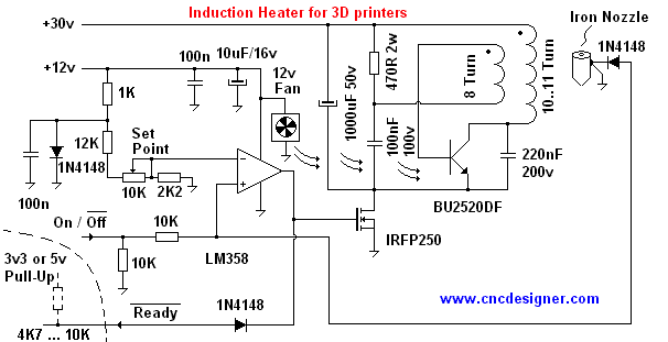 induction heating for 3d printer. induction heating diagram 2008 ford explorer heating diagram