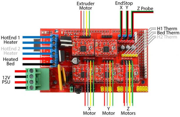 wiring ramps board wire center u2022 rh regalton co