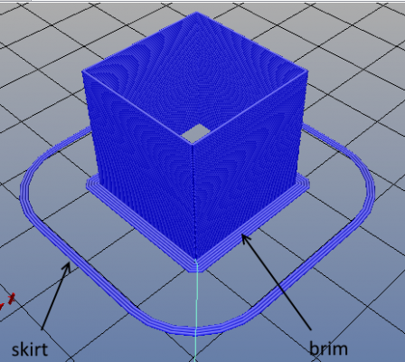 Why does Slic3r print the brims first? (multiple parts)