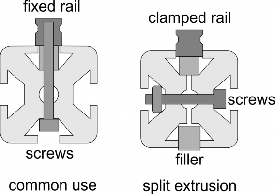 Splitextrusion.png