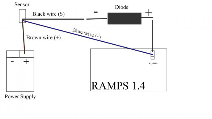 Sensational Sensor Lj18A3 8 Z Bx Npn No Problem With Prusa I3 Wiring Digital Resources Bletukbiperorg