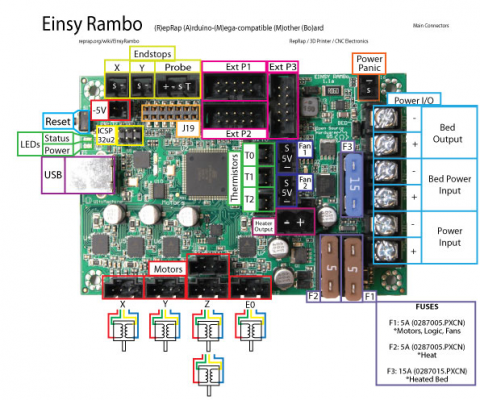 EinsyRambo1.1a-connections.jpg