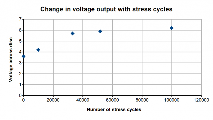 Voltage_Stress.png