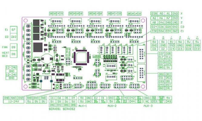 AM8 / MKS gen1 4 / TMC2208 stepper motor problems