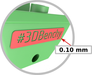 Dimension_3DBenchy_Nameplate-300x244.png