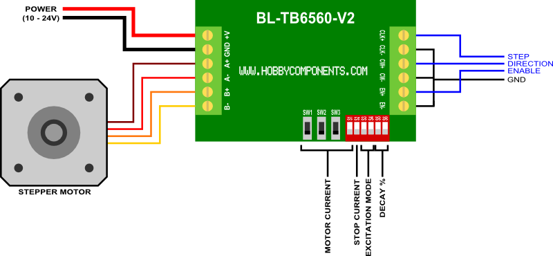 HCMODU0022_BL_TB6560_V2_Single_Axis_Stepper_Motor_Controller_Diagram.png