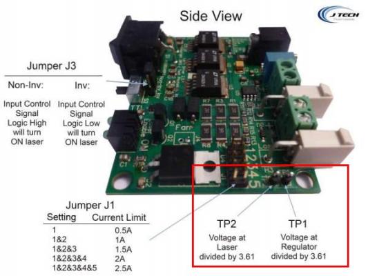 LaserBox : Decoupe et gravure laser , 2 8W