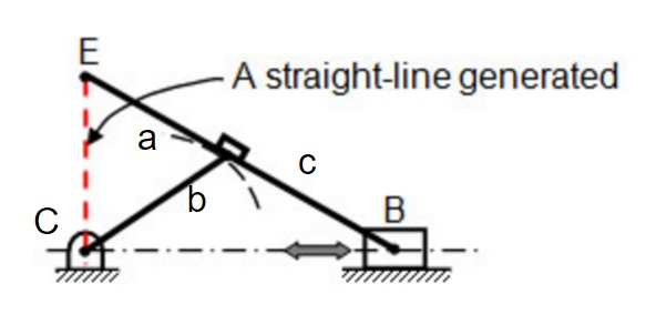 straightlinemech.jpg