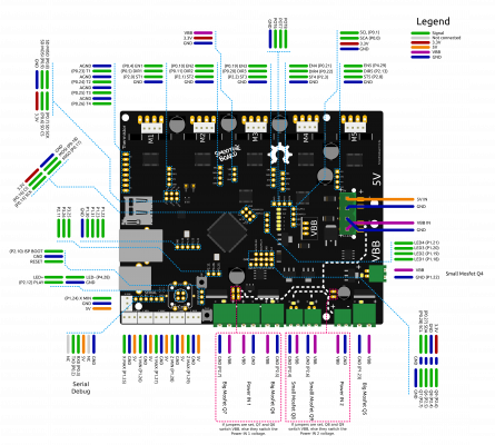 smoothieboard-wiring.png