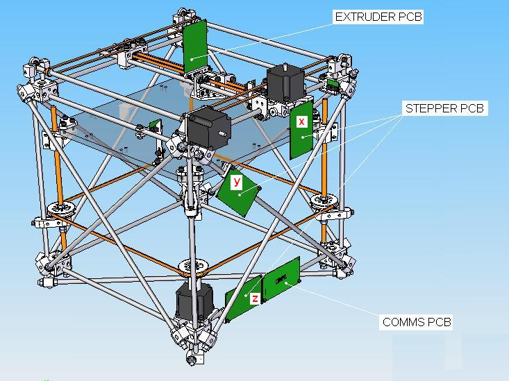 Darwin/AssemblingDarwinElectronics - RepRap