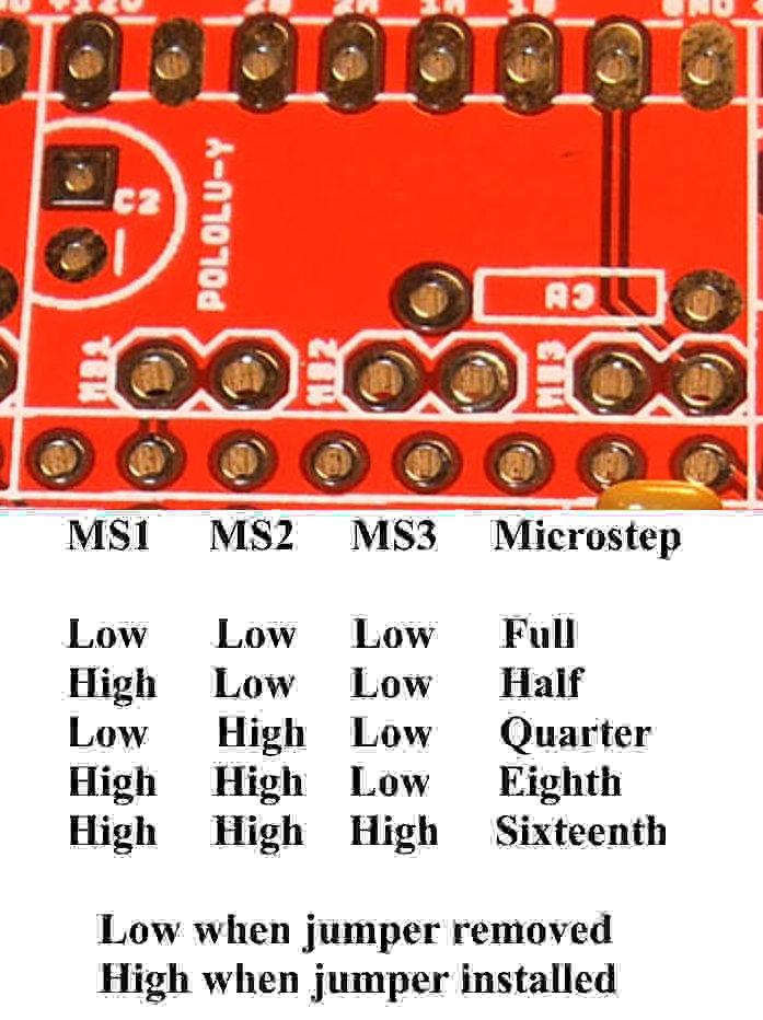 srittmotor wiefile schritte je mm