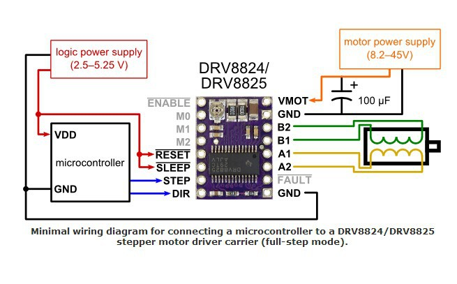 Mks Drv on 3d Printer Arduino Shield