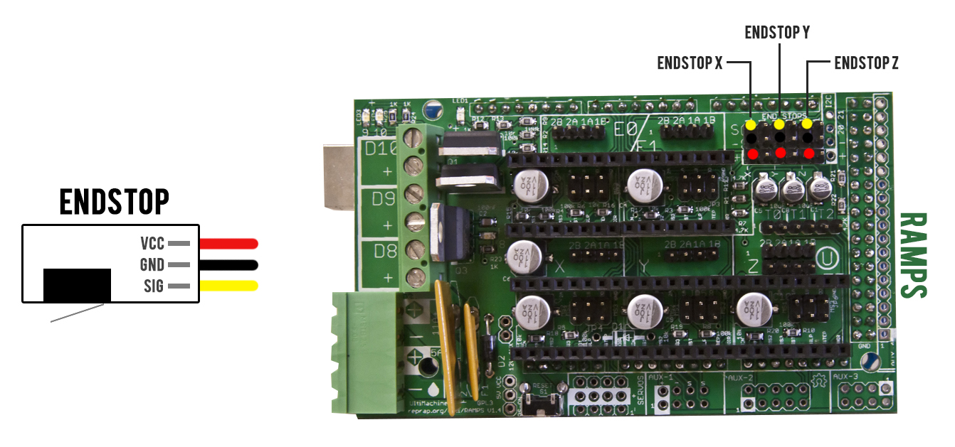 4-pin PWM fans and speed modification TechPowerUp Forums