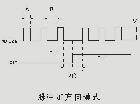 TB6560-Signal waveform and timing-1-02.jpg
