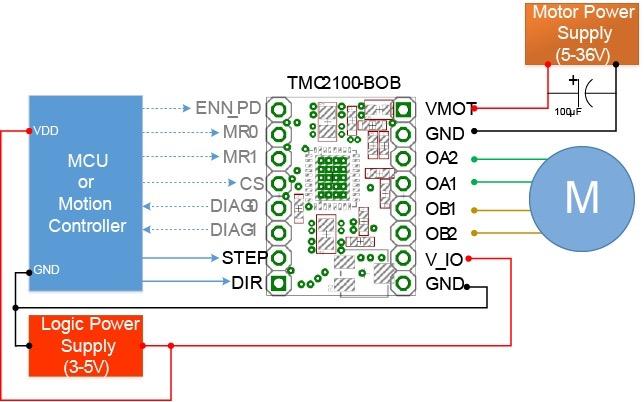 Csound Eurorack Module - cSoundscom: The Csound