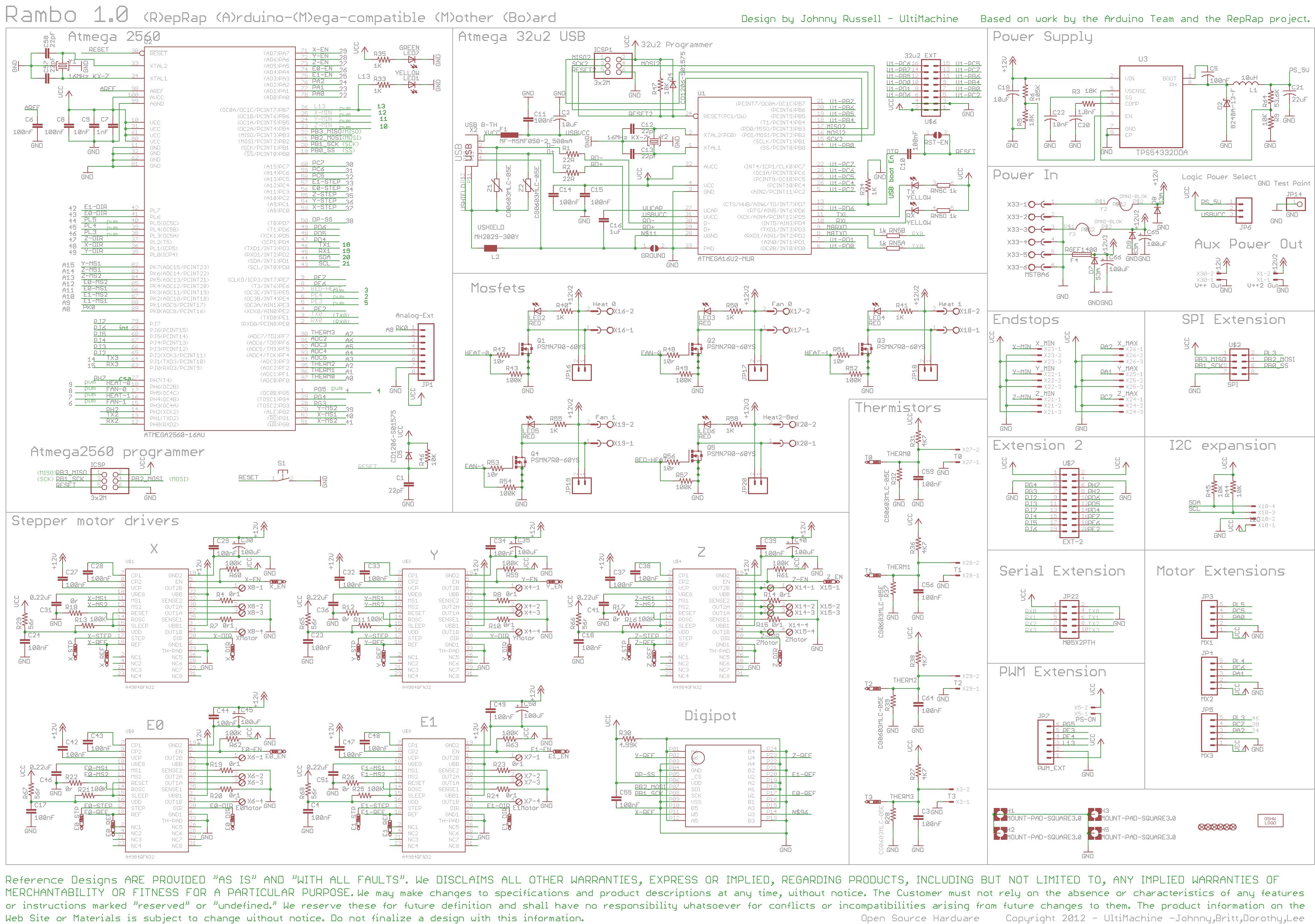 rambo 2560 3d printer list