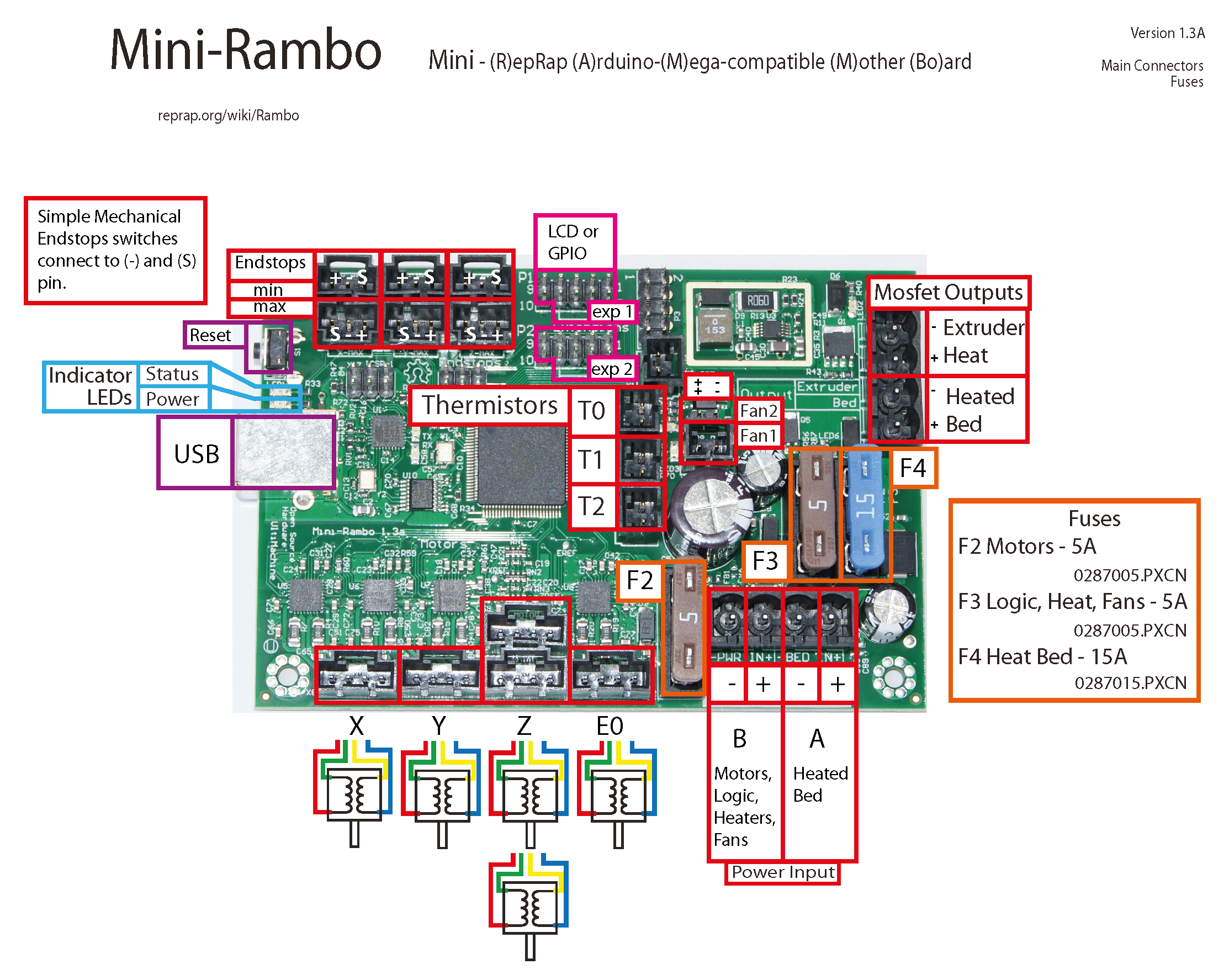 MiniRambo1.3a connections mk2 rambo pin available for led control w gcode? prusa research prusa i3 mk2 wiring diagram at nearapp.co