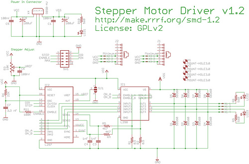 Stepper Motor Driver 1 2 - RepRap