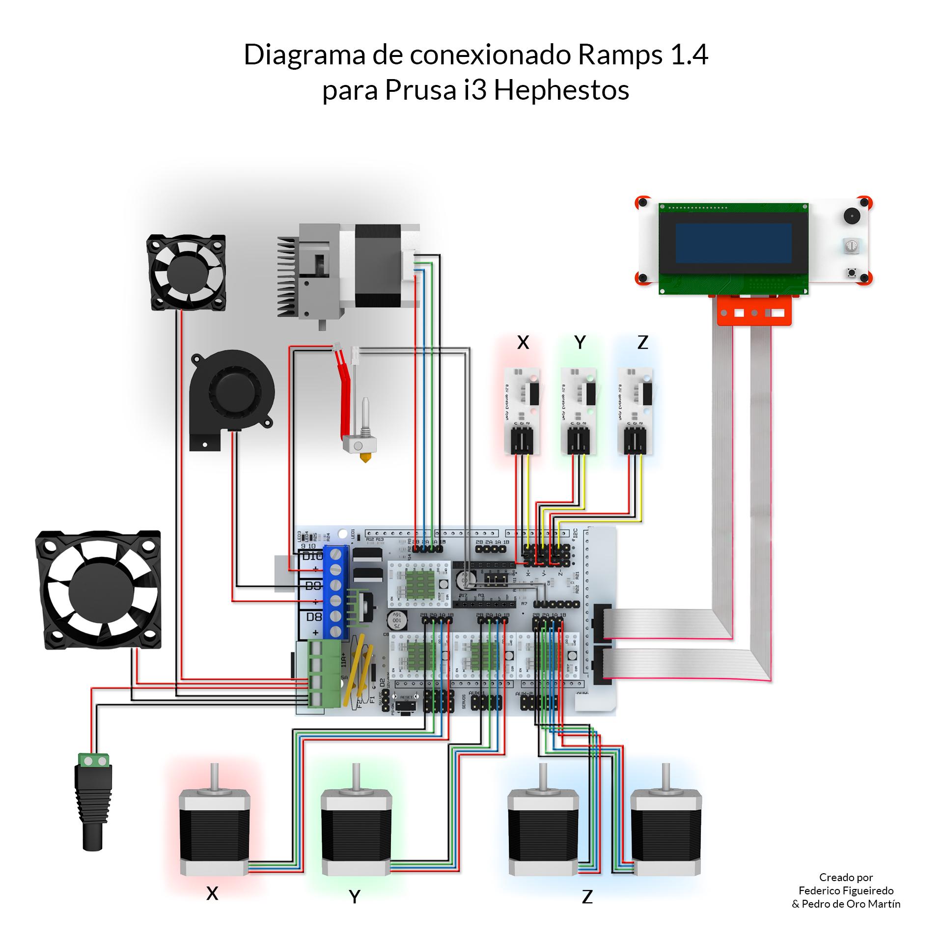 Ramps 1 4 Verkabelung Zu Schrittmotoren Unklar