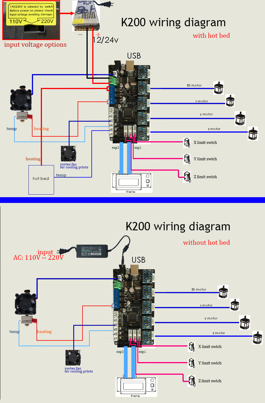208 Volt Receptacle Wiring Diagram Great Installation Of 3 Phase 120 Panel 230 20 Amp