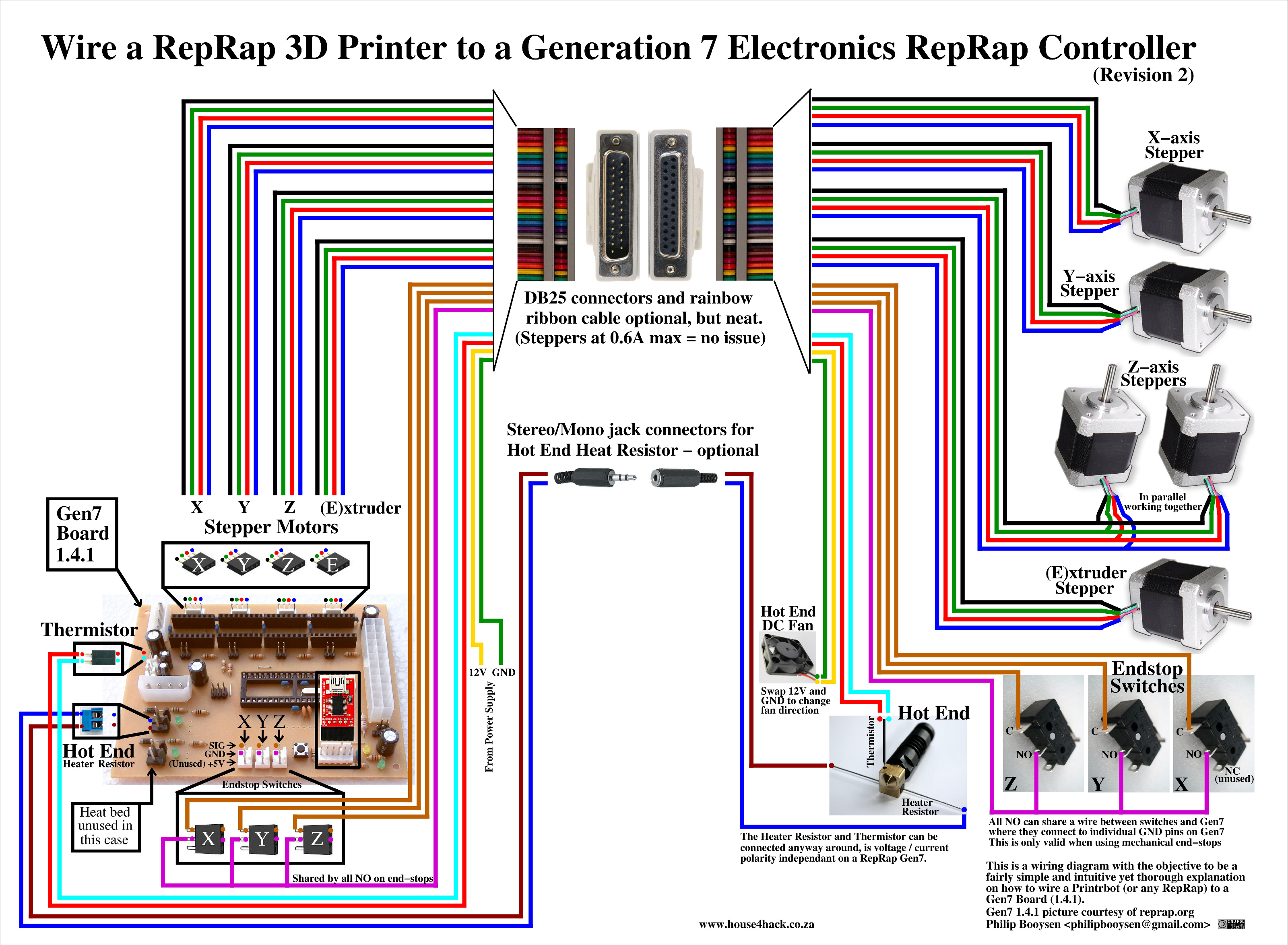 ramps wiring diagram ramps image wiring diagram gen7 board avr 1 5 reprapwiki on ramps 1 4 wiring diagram
