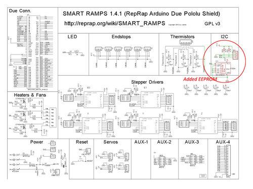SMART RAMPS - RepRap
