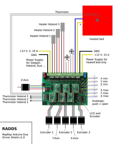 Schematic in addition R stodriverwiring in addition Arduino Cnc Shield V as well Ezhr En Wiring Page as well R s Shield. on ramps 1 4 wiring diagram