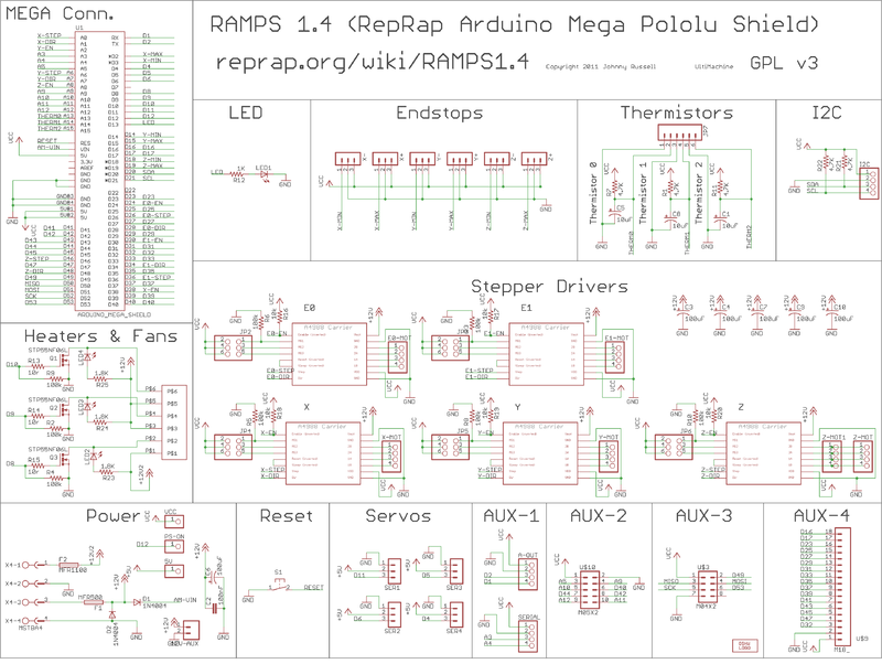 arduino mega pololu shield reprap cnc wiring diagram this is the schematic of the shield