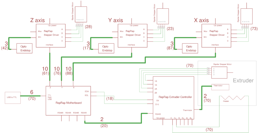 reprap wiring diagram   21 wiring diagram images