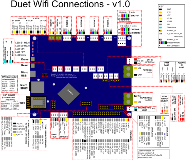 phone connections wiring phone connections diagram duetwifi reprap