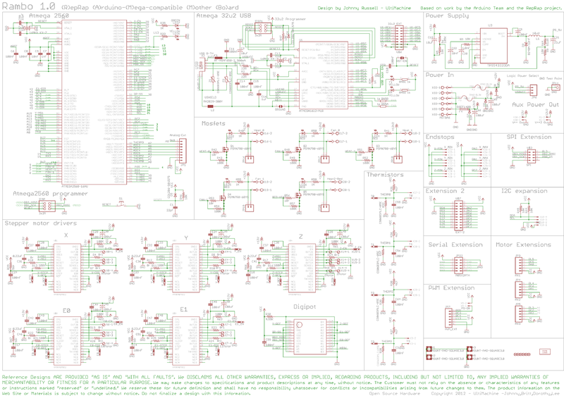 rambo 2560 3d printer list file rambo1 0 schematic png