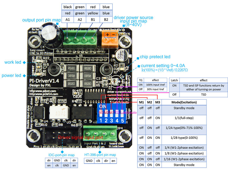 Used M2 Driver >> PiBot TB6600 Stepper Driver - RepRap