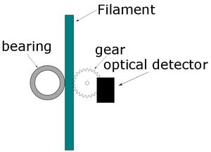 Filament Jamming Detection/ru - RepRap