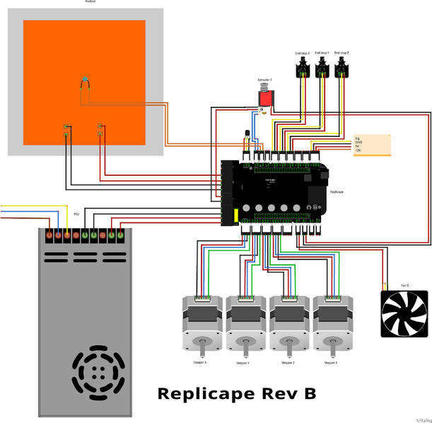 File:Replicape B3 bb.png