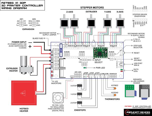 600px-X1_wiring_diagram X Wiring Diagram on