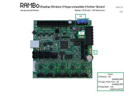 rambo v1 3 reprapwiki fuses