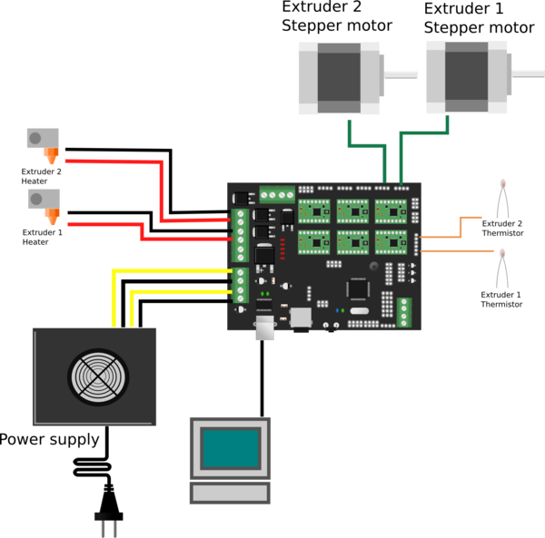 Ramps 1 4 Wiring Stepper - Information Of Wiring Diagram •