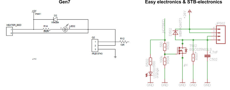Basics about switching loads with MOSFETs  RepRap